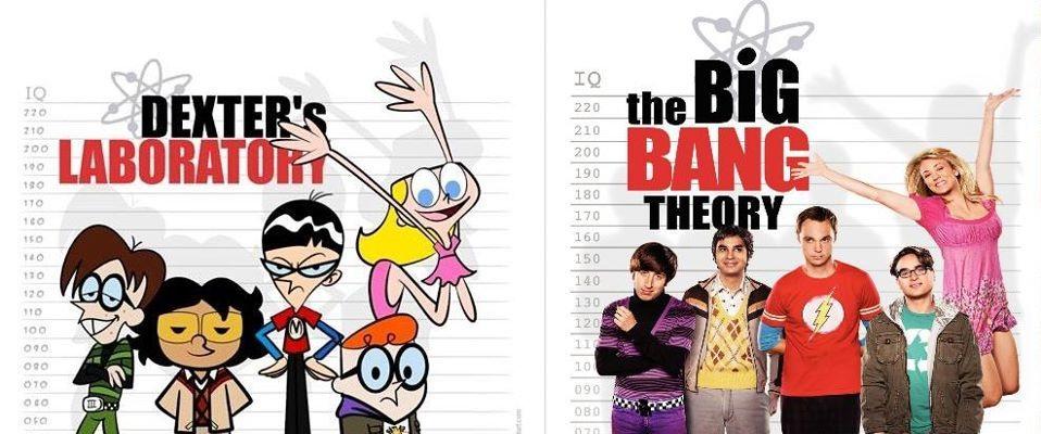 Big Bang Theory Opening